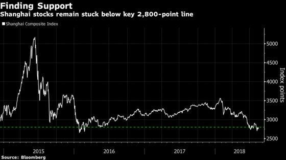 Even as Yuan Slides, China Stocks Resist Emerging Market Selloff