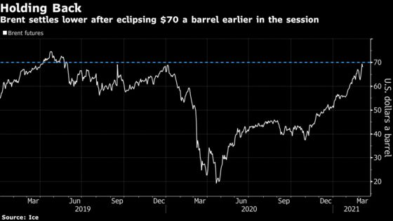 Oil Falls Most in a Week With Stronger U.S. Dollar Cooling Rally