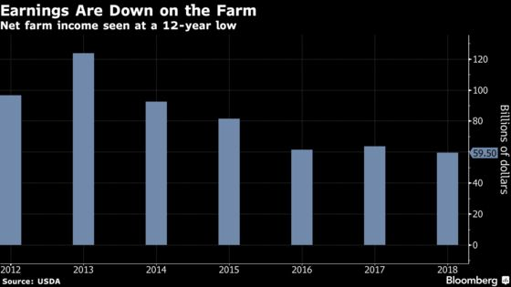 'Trade, Not Aid': U.S. Farmers Give Trump Plan a Cool Reception