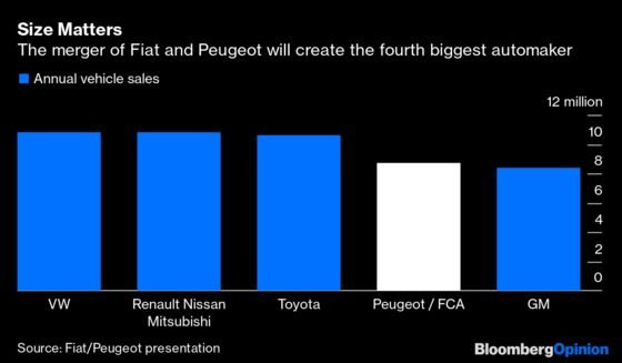 Fiat-Peugeot Is a Dramatic Response to Combustion Engine's Death