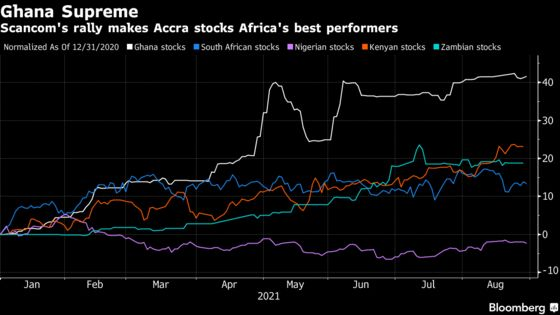 MTN Unit's Rally Gives Ghana Best-Performing Stocks in Africa