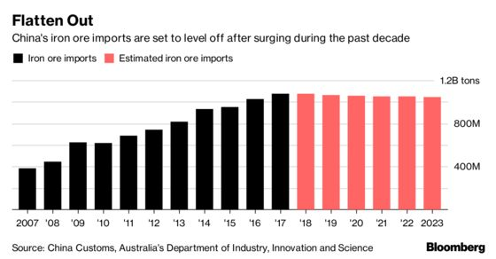 Iron King Vows to Protect Market From Days of Boom and Bust