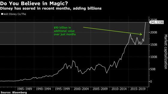 The Oracle's Mea Culpa Rebuffs Powell Blues: Taking Stock