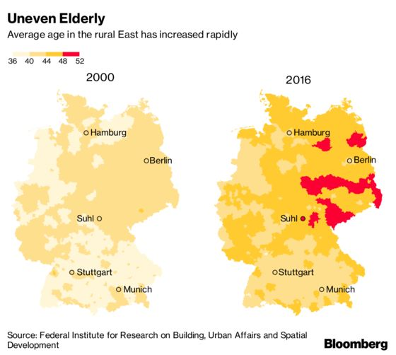 Aging 'Gun Town' Fights for Its Future in Germany's Bipolar Boom