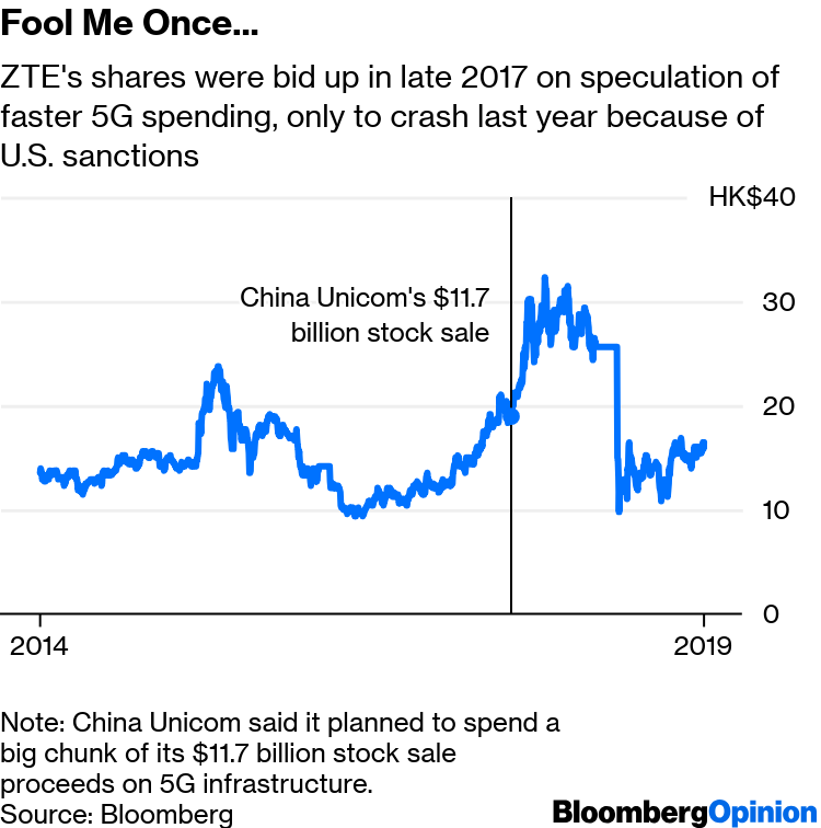 China's 5G Winners Are Out of Reach for Stock Investors - Bloomberg