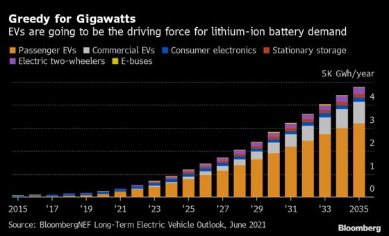 Why an Electric Car Battery Is So Expensive, For Now
