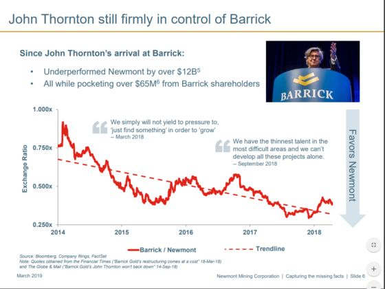 Newmont Slide Show Heats Up War of Words on Barrick Takeover