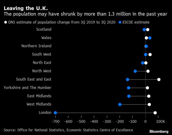 Biggest Foreign-Worker Exodus Since WWII Adds to Britain's Woes
