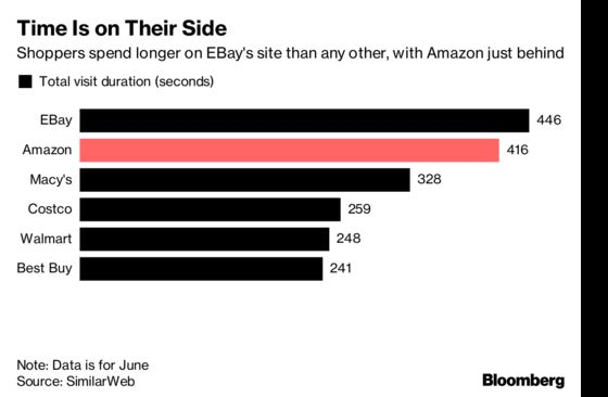 Amazon's the Biggest in Online Shopping, But Not Always the Best