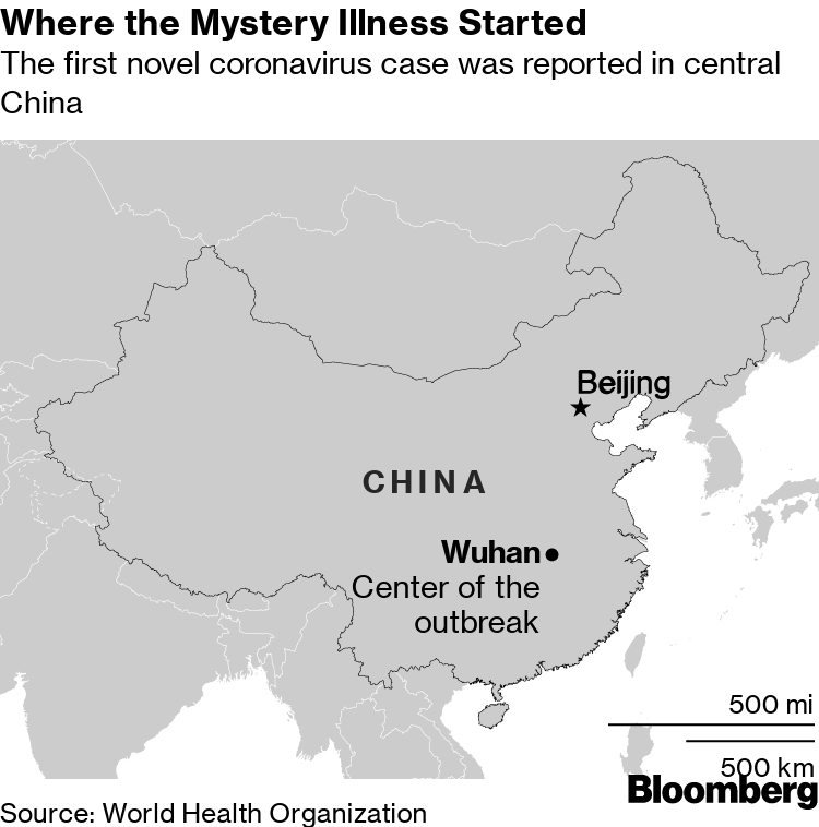 why is china a breeding ground for viruses