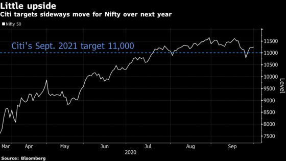 Expect No Gains for India's Nifty Over the Next Year, Citi Says