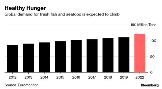 Raw or Poached? Salmon's on Menu for $2 Billion Hedge Fund
