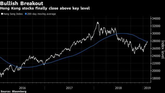Wave of Profit Warnings Leaves Chinese Stocks Seeking Buyers