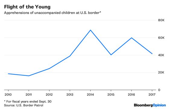 What Immigration Crisis? The U.S. Isn't Being Swamped