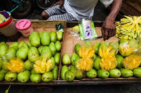Philippine Consumer Prices