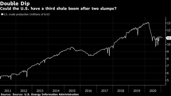 Why Oil Companies' Fall From Favor Could Cause Next Price Spike
