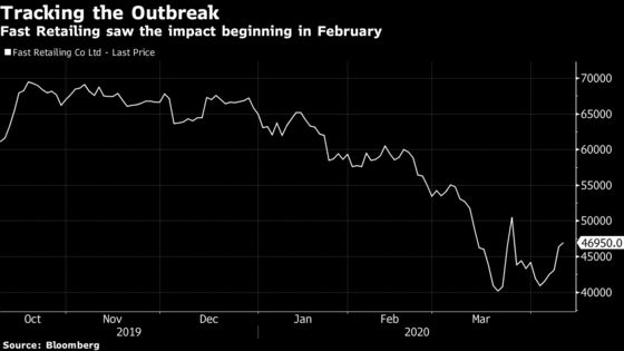 Pandemic Forces Fast Retailing to Cut Profit Outlook by 41%
