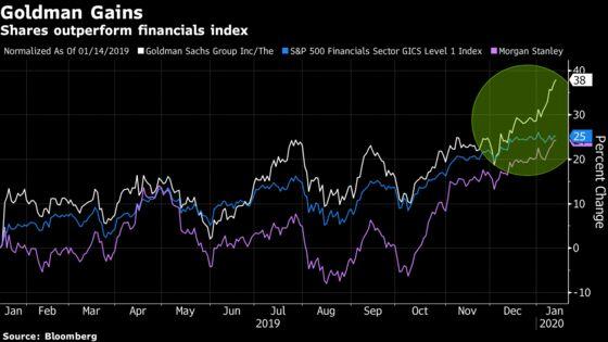 Goldman Looks Golden After JPMorgan and Citi Results Beat