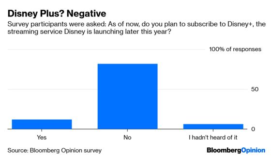 The TVIndustry's Biggest Question in 2019: What Is TV, Exactly?