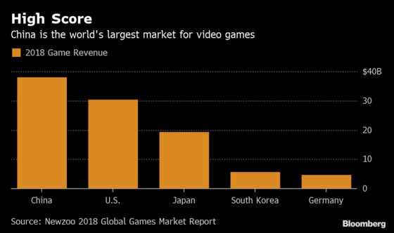 U.S. Gamers Are Drawn to and Threatened by China. Trump May Help