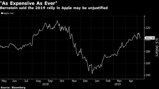 Apple Skeptic Says Stock 'as Expensive as Ever' After 2019 Rally