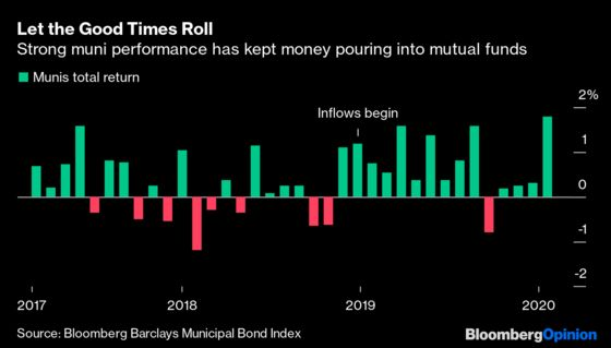 Muni BondsGo Wild. Could 1% 10-Year Yields Be Far Behind?