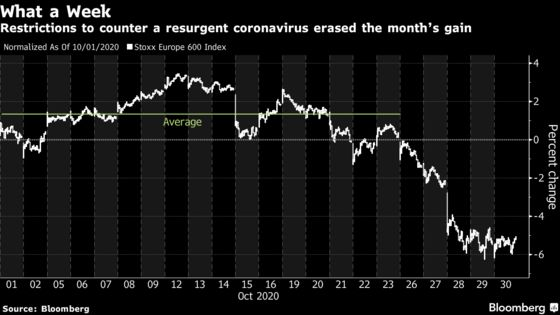 European Stocks Post Worst Monthly Drop Since March on Lockdowns