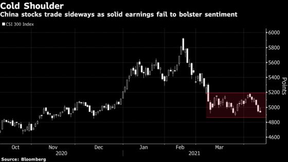 Liquidity-Obsessed China Stock Traders Snub Upbeat Earnings