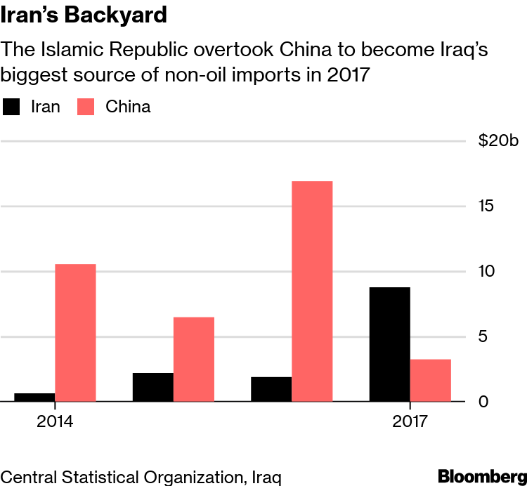 Saudi Arabia Makes Friends With an Old Enemy - Bloomberg