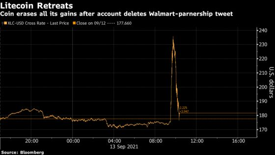 Crypto Market Mischief Follows Week of Rising Regulator Scrutiny