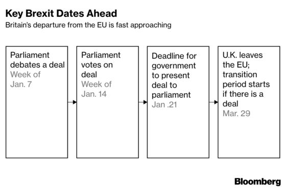 Brexit Bulletin: The Predictions Edition