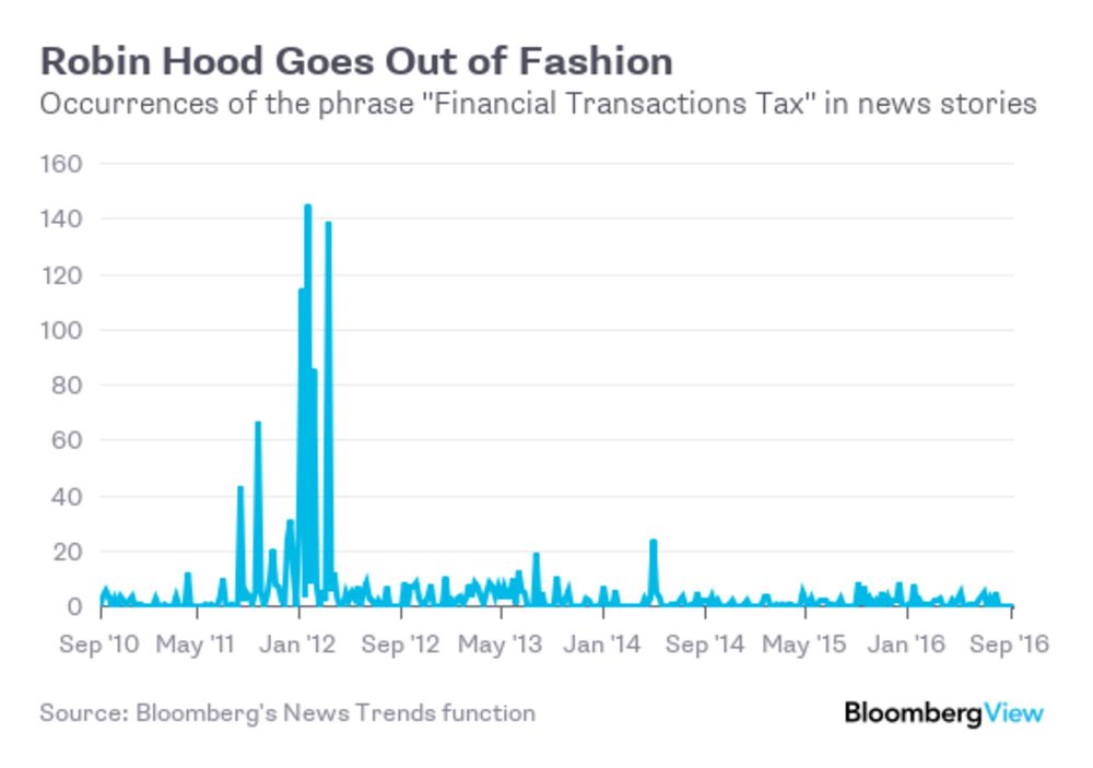 The Robin Hood Tax Is Dead  Just Say So  - Bloomberg