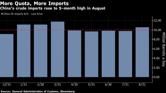 China's Crude Imports Rise to Five-Month High on New Quota