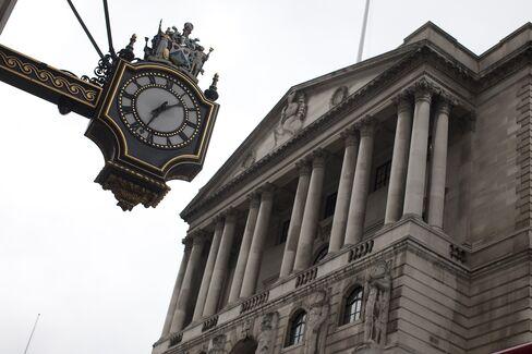 BOE Halts Stimulus as U.K. Inflation Threat Outweighs Slump