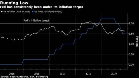 Powell Paves Way for Possible Dovish Shift in Inflation Strategy