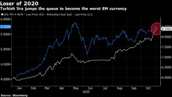 Erdogan Fires Central Bank Head After Lira Hits Record Low