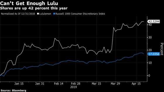 After 268% Rally, Lululemon to Share Plan for Propping Up Growth