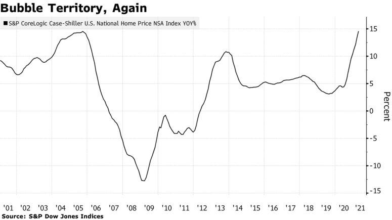 Bubble Territory, Again