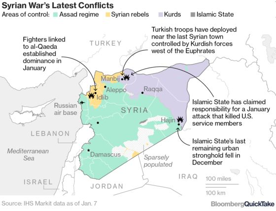 Putin, Erdogan Spar Over Syria Militants Amid Split on Safe Zone