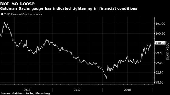 Fear of Fear Itself Is an Economic Risk as Uncertain 2019 Nears