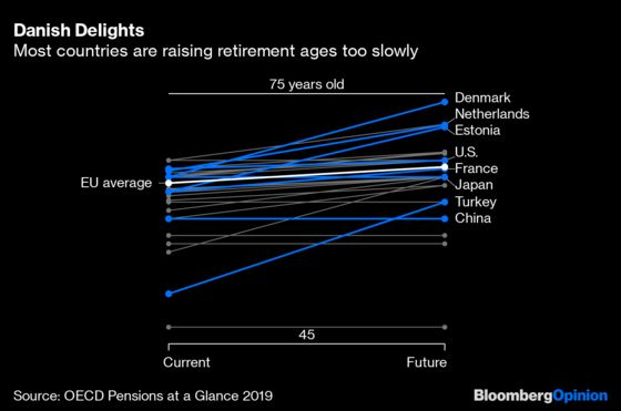 Angry French Pensioners Offer the World a Warning