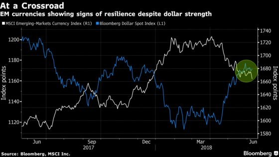 Brazil Boosts Currency Defense as India, Turkey Hike: EM Review