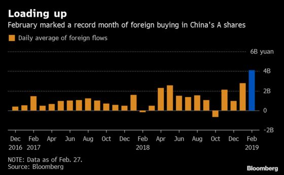 Chinese Stocks Are Suddenly the World's Best Trade in February