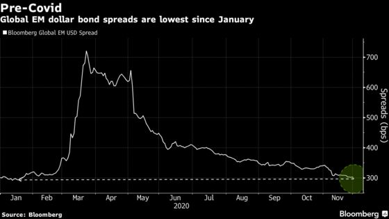 Philippines Adds to Global Debt Binge With Another Bond Deal