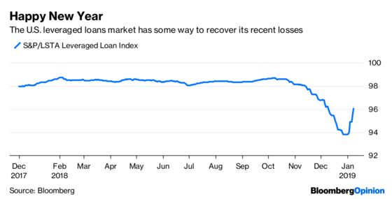 LBO Firms Are Going to Have to Share the Loan Pain