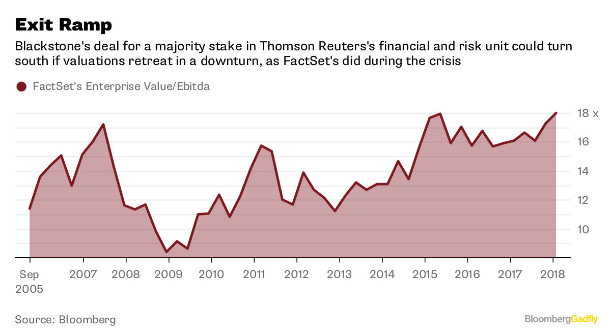 Blackstone's Thomson Reuters Deal Heralds Era of Offbeat