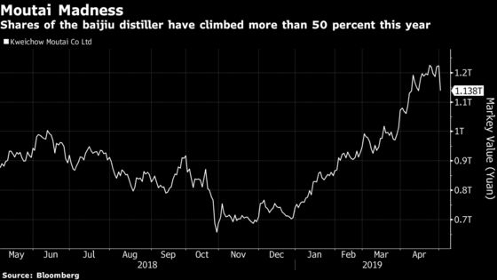 China's $165 Billion Distiller Changes Course by Cutting Brands