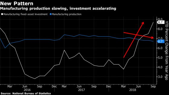 China Factory Data Is Pointing to Xi's Industrial Upgrade Plans