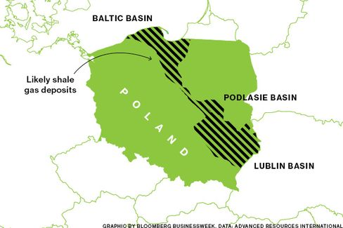 Now in Poland, Fracking vs. the Environment