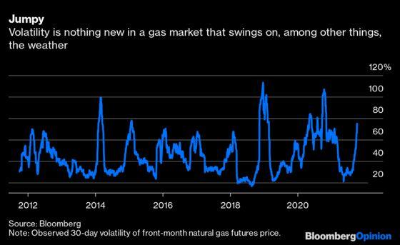 Biden Should Keep U.S. Gas Open For Business
